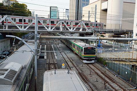 東急東横線とJRとの立体交差