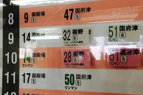沼津駅時刻表